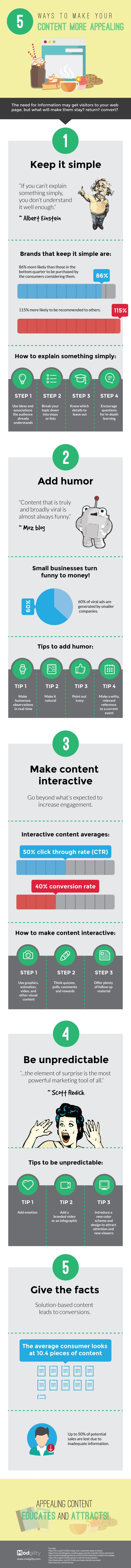 Final-5-ways-to-make-content-appealing-compressed
