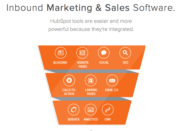 hubspot-marketing-and-sales-solution