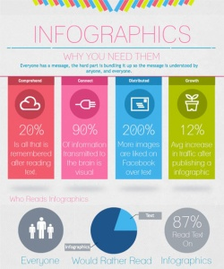 je-visually-infographic