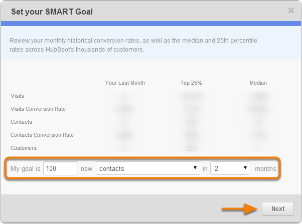 step two of setting smart goals in hubspot