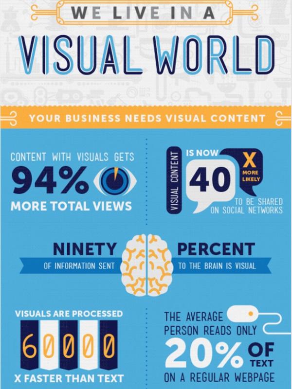 visual world