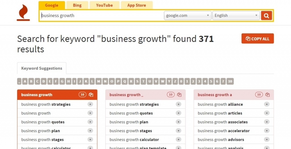 keyword research tools aid in the blog writing process
