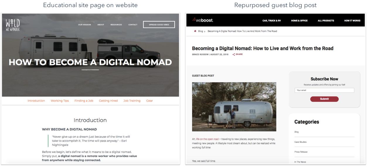 Repurposed Blog Content Example