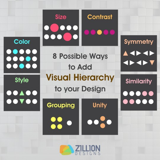 8 Possible Ways to Add Visual Hierarchy to Your Design