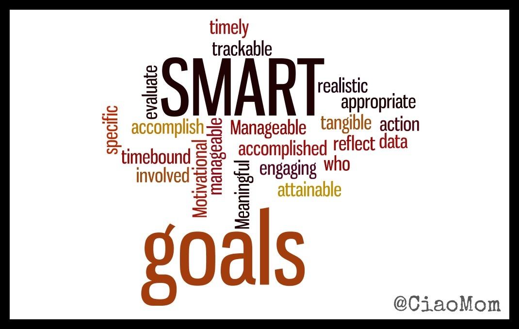 smart-inbound-goals.jpg
