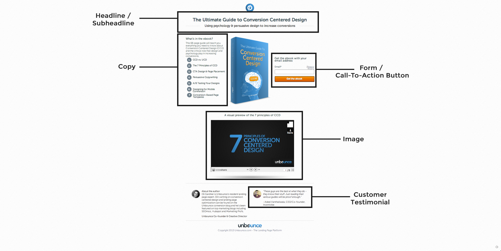 unbounce-landing-page-example
