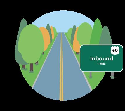 Inbound Marketing & Sales